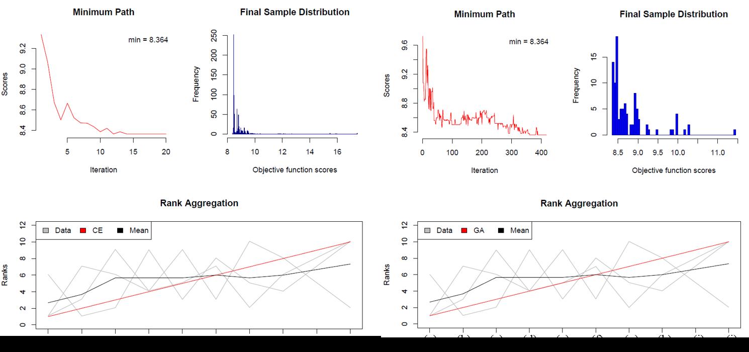 図2 シミュレーションによる最適なreference RNAの検索